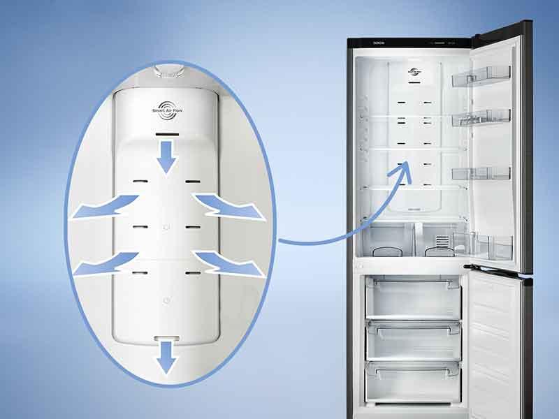 15 лучших холодильников с системой No Frost